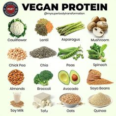 Vegan Protein Protein is an essential part of our nutrition making up about of the bodys weight and it is the main component of our muscles skin internal organs especially the heart and brain as well as our eyes hair and nails. Our immune system also r Nutrition Plans, Health And Nutrition, Subway Nutrition, Milk Nutrition, Nutrition Month, Nutrition Guide, Heart Healthy Recipes, Vegetarian Recipes, Vegan Vegetarian