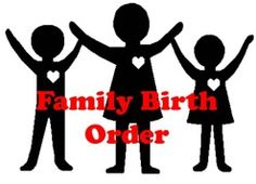 Lessons/activities about birth order positions.