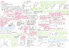"reviseordie: ""A few people have asked me how I revise maths when I'm not doing past papers, and this is how! I do summary mindmaps on each chapter- this one's on vectors. Physics Notes, Math Notes, Revision Notes, Study Notes, Gcse Revision, Maths A Level, Map Math, Irrational Numbers, Math Boards"