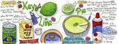 """""""the Keys to Lime Pie"""" ~~  My mom's key lime pie recipe"""