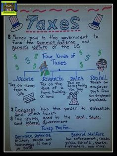 5th grade personal financial literacy anchor chart to teach new math TEKS on taxes--Integrate with social studies and reading for more bang for your buck!  #5thgrade