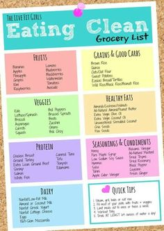 Eating Clean Grocery List