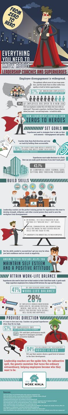 From Zero to Hero: All You Need To Know About Leadership Coaches and Superheroes