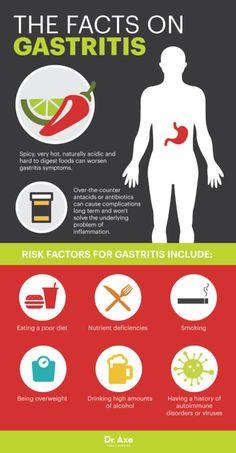 Gastritis facts - Dr. Axe