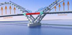 bridge structure - Google Search