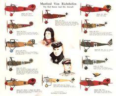 Baron von Richtofen's various aircraft during his service