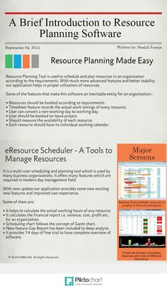 This infographic details the features that a #resourceplanningsoftware provide for the effective planning of your business resources.