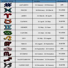 horoscopes   ... Daily Horoscopes, Monthly Horoscopes, 2013 Horoscopes: Horoscope Today