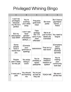 """""""Privileged Whining Bingo""""  [follow this link to find a short video and analysis on code speak and the new racism: http://www.thesociologicalcinema.com/1/post/2012/01/code-speak-and-the-new-racism.html]"""