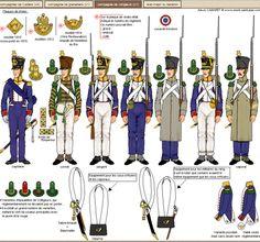Infanterie de Ligne Française - ITALERI 6066 1/72° (Fin)