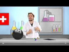 The Scientific Method - YouTube
