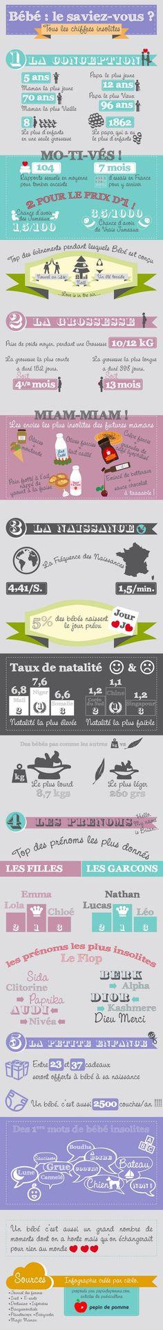 #Infographie : statistiques insolites sur les bébés