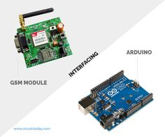 Arduino to GSM Modem - Sim 900 Modem - selecting and programming modules