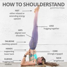 All the steps to balance your shoulderstand!   What are your favorite cues for this inversion?