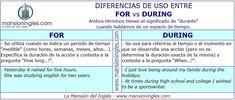 Diferencia de uso entre For y During