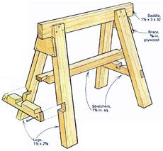 Preview - Build a Better Sawhorse - Fine Woodworking Article