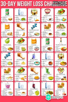 Weight Loss Meals, Weight Loss Challenge, Weight Loss Drinks, Weight Loss Smoothies, Fast Weight Loss, Healthy Dinner Recipes, Healthy Snacks, Healthy Tips, Healthy Nutrition