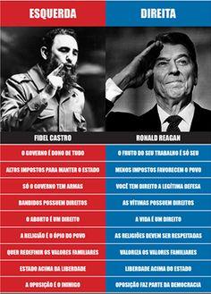 direita é sucesso!!!!