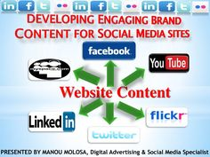 Presentation-Developing engaging Brand content for social media sites.
