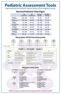 pediatric assessment | Pediatric Assessment Tools