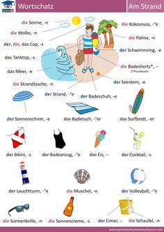 Wortschatz: Am Strand. Vocabulary: At the beach. German Names, German Words, German Resources, Deutsch Language, Learn Russian, Learn French, German Grammar, German Language Learning, English Vocabulary Words