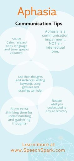 speech therapy -   Focus on recovery from aphasia.  Telepractice services available.
