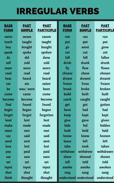 English Verbs List, English Grammar Rules, Teaching English Grammar, English Grammar Worksheets, English Writing Skills, English Vocabulary Words, Learn English Words, English Phrases, English Lessons