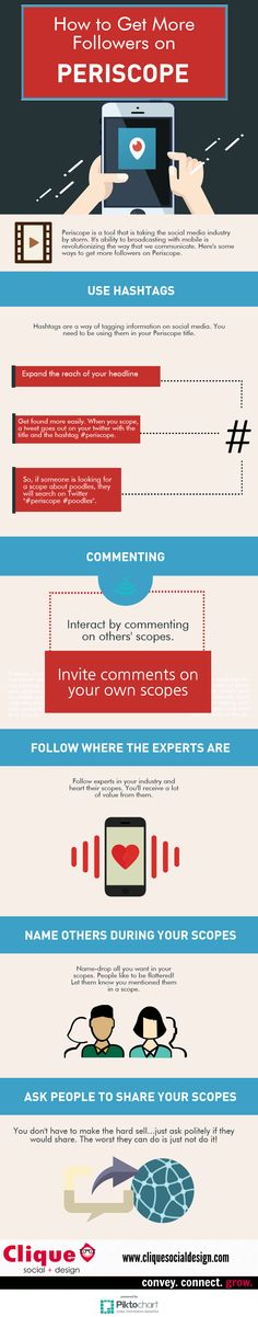 #Periscope is the new revolution in social media!