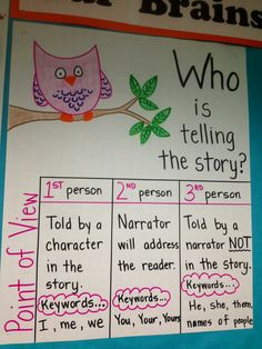 """Who is Telling the Story?"" (point of view anchor chart)"