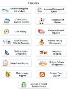 main feature of e business
