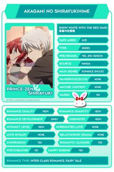 Best Romantic Anime Series, Romantic Anime List, Best Romance Anime, Good Anime To Watch, Anime Watch, Anime Love, Otaku Anime, Manga Anime, Anime Websites