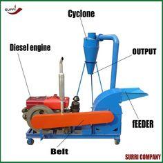 Source small wood crusher,Wood crusher machine on m.alibaba.com