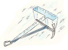 How do mountain climbing anchors work? - Quora
