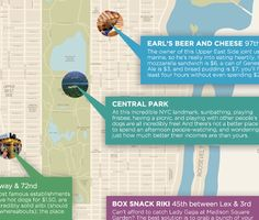 Infographic: A Broke Person's Guide To NYC