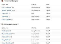 Watch, Cincinnati Bengals vs Pittsburgh Steelers, Game, Time, TV channel.   http://steelersvsbengalslive.co/