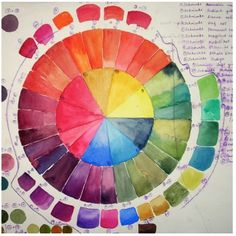 color https://watercolorjournal.wordpress.com/category/beginners-cove/color-theory/color-wheelscolor-mixingvalues/