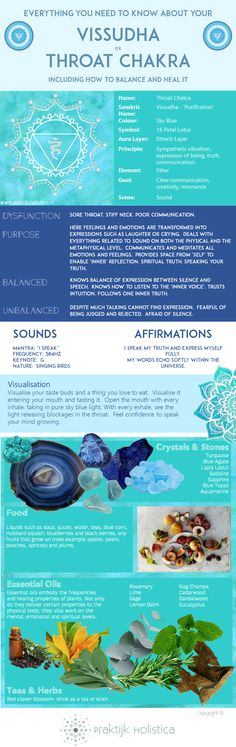 Everything you need to know about your Vissudha or Throat Chakra including how to balance and heal it Chakra Meditation, Chakra Healing, 7 Chakras, Chakra Balancing, Yin Yoga, Throat Chakra, Yoga For Kids, Mind Body Soul, Natural Healing