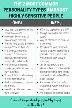 Out of the 16 Myer-Briggs personality types, these two are some of the most common ones amongst highly sensitive people. Briggs Personality Test, Personality Psychology, Psychology Quotes, Color Psychology, Types Of Personality, Infp Personality Careers, Accurate Personality Test, Advocate Personality Type, Enneagram Personality Test