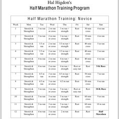 Half Marathon training schedule.