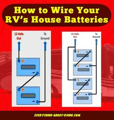 How to Wire Your RV's House Batteries: Please, someone, I need help hooking up the battery terminals on my 1992 Allegro Bay Motorhome. It consists of 3 batteries; 1 which starts the engine & Rv Battery, On The Road Again, Rv Hacks, Remodeled Campers, Rv Camping, Camping Hacks, Alternative Energy, Tall Ships, Car Cleaning