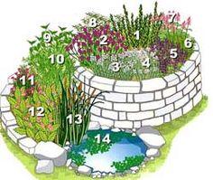 Planting an herb spiral