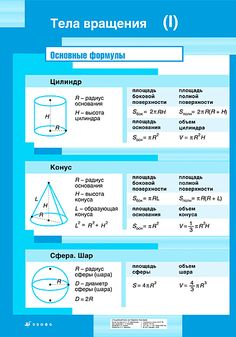 Math Formulas, Montessori Homeschool, Math Fractions, Elementary Science, Study Notes, Physics, Facts, Student, Education