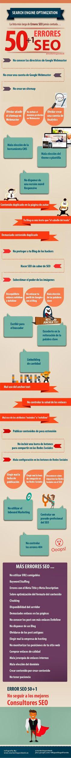 Diseño web, #SEO: 51  #errores SEO