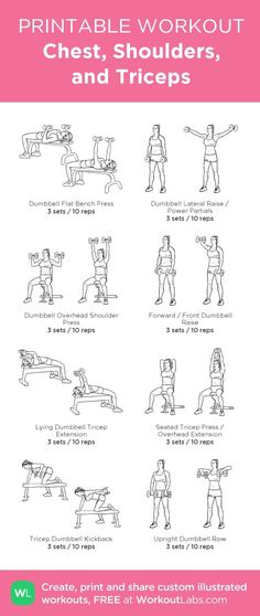 Chest, Shoulders, and Tris Workout | Posted By: NewHowtoLoseBellyFat.com