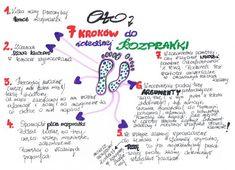 Aa School, School Notes, Back To School, Bullet Journal Graphics, Learn Polish, Polish Language, Gernal Knowledge, Study Journal, School Notebooks