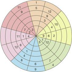 Brainfreeze Puzzles: Pi Day 2011