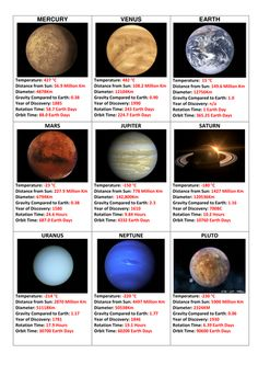 Here are some top trump cards that I produced for my year 8 class. When I used them I got the pupils to play a game of top trumps and then to order the planets in regards to distance from the sun. I then got the pupils to plot a graph of distance from . Solar System Facts, Solar System Worksheets, Solar System Planets, Our Solar System, Solar System Activities, Solar System Model, Elementary Science, Elementary Education, Physical Education
