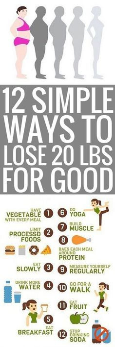 12 non-restrictive tips to lose weight quickly.