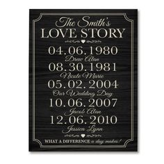 Special date to remember Important dates by DaySpringMilestones Grandparent Gifts, Fathers Day Gifts, Important Dates Sign, 15th Wedding Anniversary Gift, Family Signs, Our Wedding Day, Special Gifts, Love Story, Picture Frames