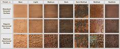 Copper Countertops - Kitchen, Bath & Bar - Circle City Copperworks